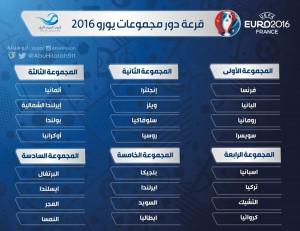 حصريا القنوات المجانية الناقلة ليورو 2016 ( euro 2016 )